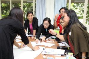 Teaching and Learning Methodologies